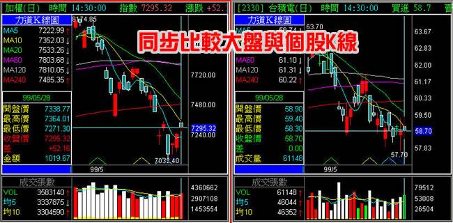 股市5年资讯_点赞获取最新股市资讯